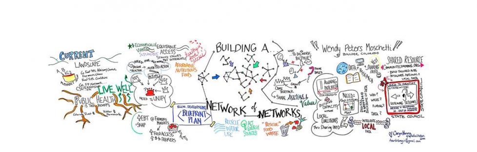 network_header