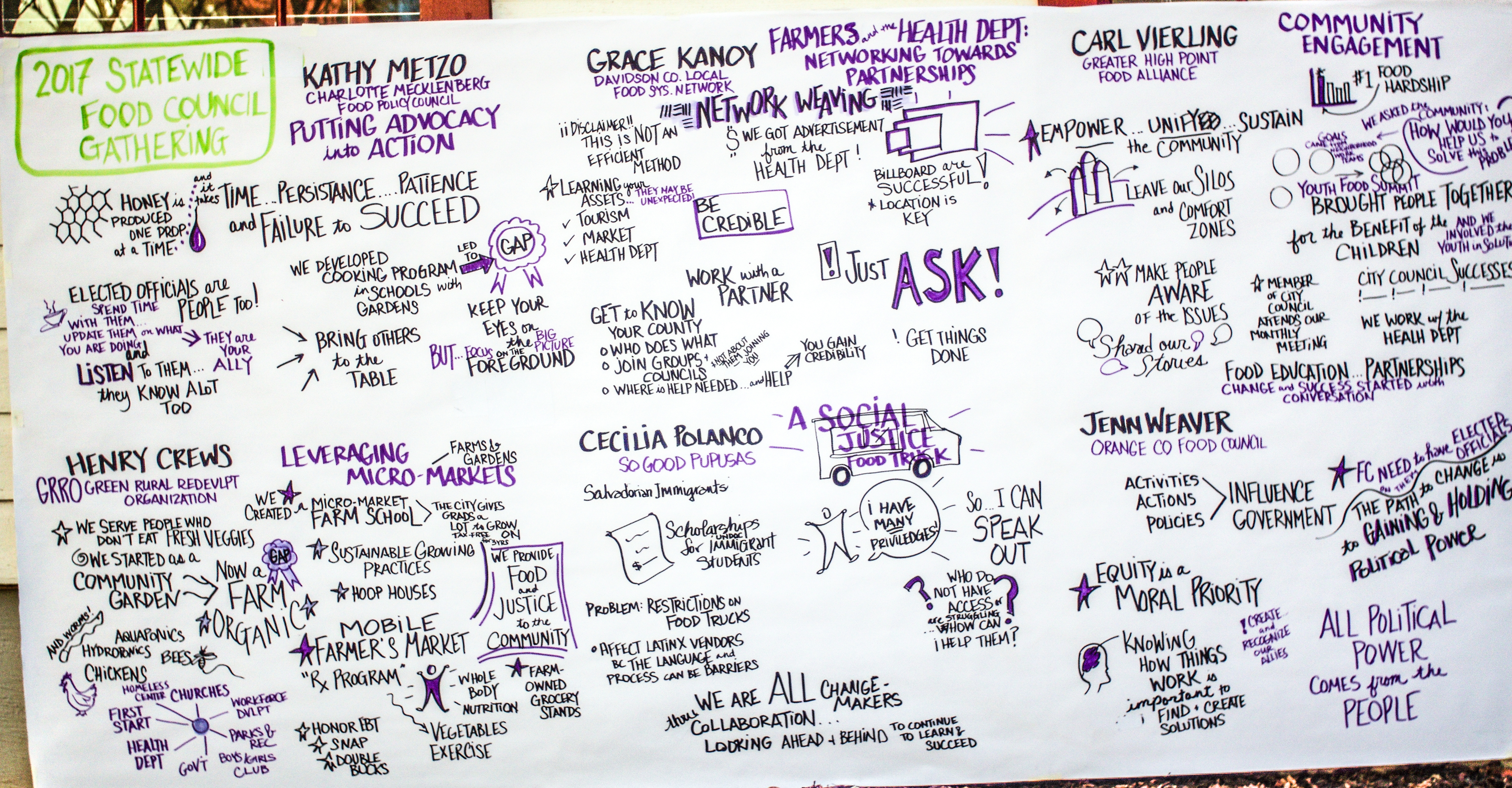 This is how our graphic facilitator, Caryn Hanna, captured each of the Ignite talks.