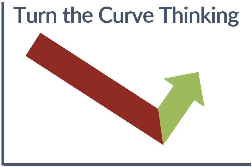 rba-turn-the-curve-thinking